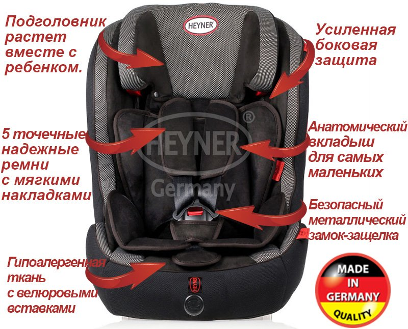 Автокресло Heyner MultiRelax Aero Fix